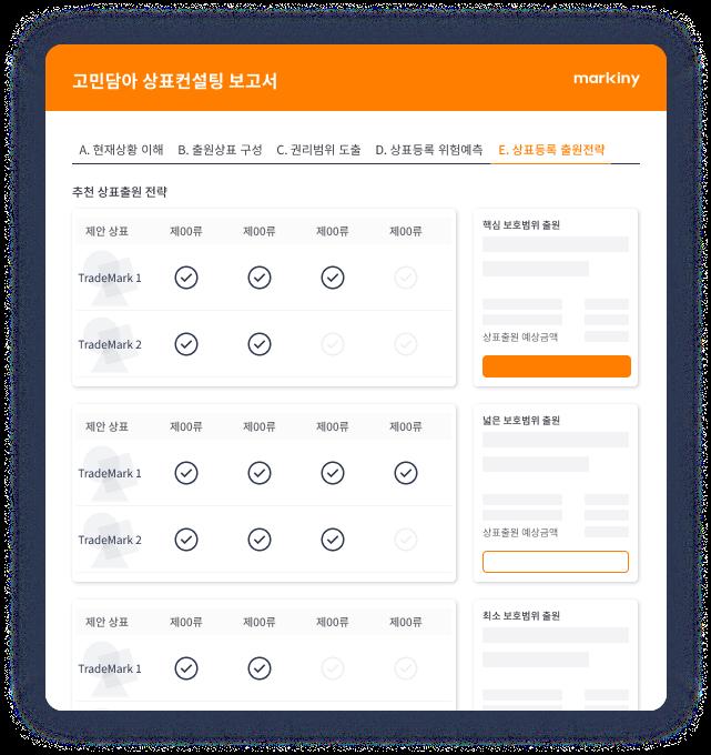 consultation-advantage-1